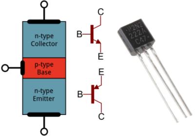 Transistor working principle