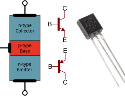 Transistor working principle | How does a transistor work?