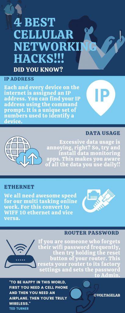 4 best cellular Networking hacks