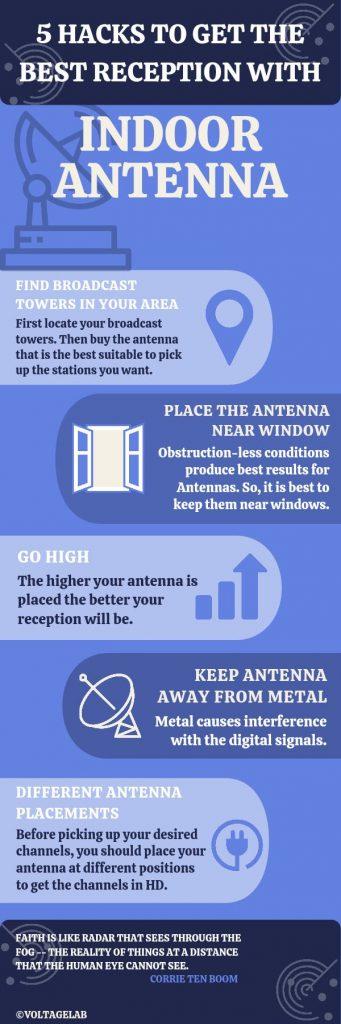 5 best hacks of indoor antenna